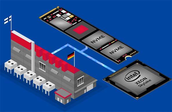 سرویس SSD NVME